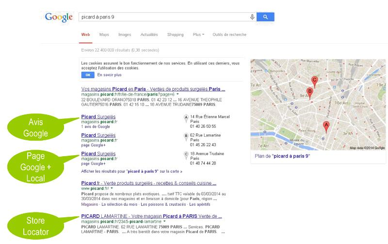 Google + local - Magasin