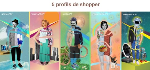 5 profils shopper